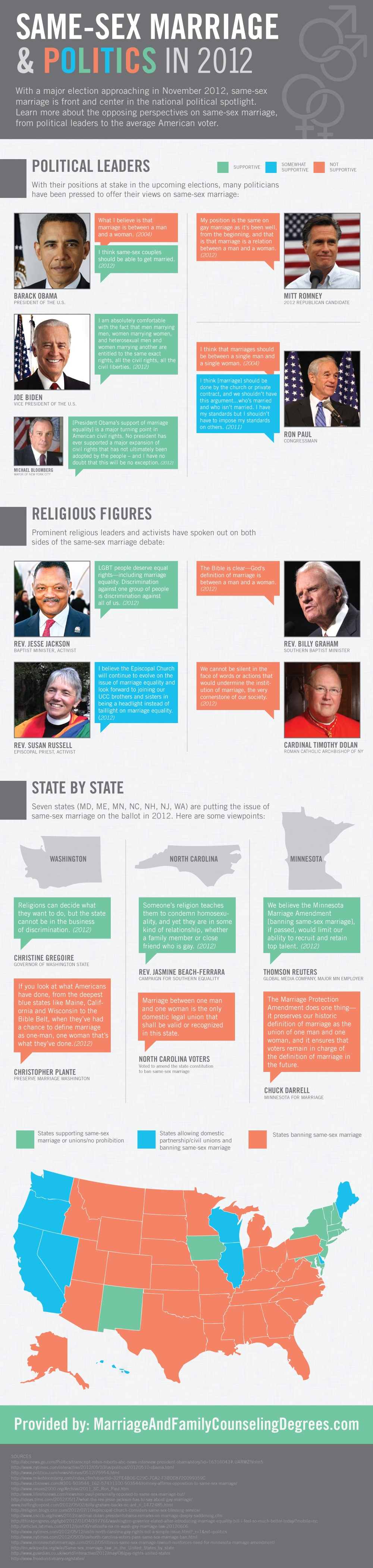 Same-Sex Marriage and Politics in 2012
